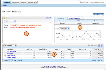 yahoo Account Snapshot w Google AdWords
