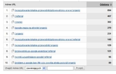 Ciekawy filtr w Google Analytics