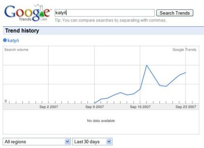 katyn Google Trends aktualizowany co godzinę