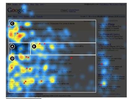 raport eyetracking Wyniki wyszukiwania z 2010 roku ?