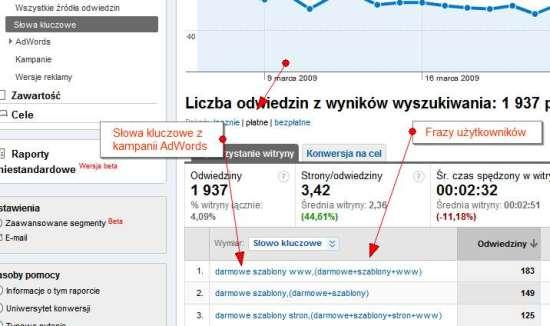 Lokalizacja danych z filtra w Google Analytics