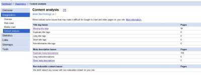 Analiza treści w Narzędziach dla Webmasterów Google