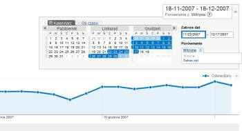 google analytics dane 2 Nowe funkcjonalności porównania danych w Google Analytics
