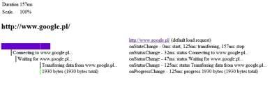 Aplikacja, która pokazuje dane na temat ładowania się podstrony w przeglądarce Firefox