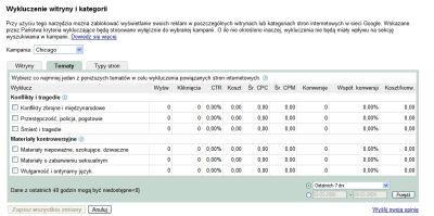 wykluczone tematy adwords 2 Wykluczenie witryny i kategorii w interfejsie Google AdWords