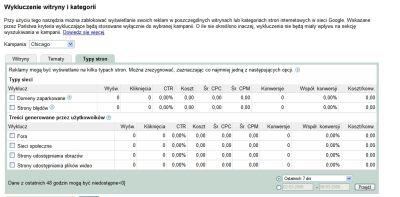 wykluczone typy adwords 2 Wykluczenie witryny i kategorii w interfejsie Google AdWords