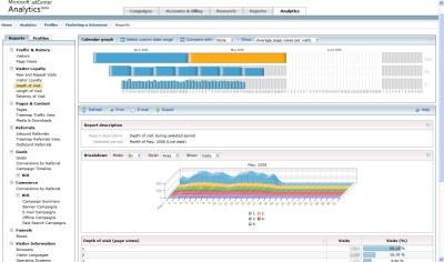 adCenter analytics - głębokość wizyty