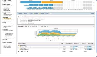 adCenter analytics - źródła ruchu internetowego
