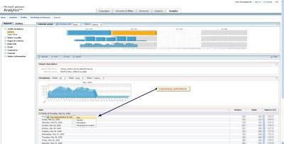 adCenter analytics - segmentacja użytkowników