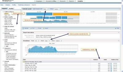 statystyki adcenter analytics 2 Microsoft adCenter Analytics
