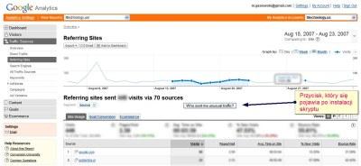 Trendy w ruchu internetowym w interfejsie Google Analytics