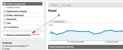 Raporty niestandardowe w Google Analytics - położenie funkcjonalności w interfejsie