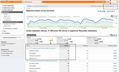 Segmenty wbudowane w Google Analytics - źródła ruchu, a strony docelowe