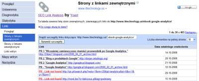analiza linkow seo 2 Narzędzia dla Webmasterów   12 powodów, dla których warto je mieć