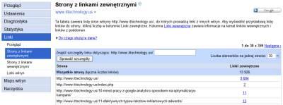 google linki zewnetrzne 2 Narzędzia dla Webmasterów   12 powodów, dla których warto je mieć