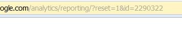 Adres Google Analytics