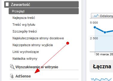 adsense w interfejsie Uzyskuj wyższe przychody z AdSense za pomocą Google Analytics
