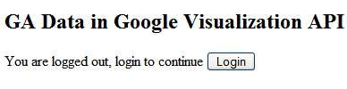 Logowanie do Google Analytocs