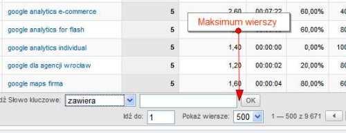 maksimum google analytics Jak wyeksportować więcej niż 500 wierszy w Google Analytics?