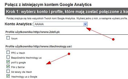 Dane z Adsense w interfejsie Google Analytics