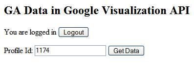 Przykład danych Google Analytics