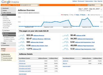 przykladowe raporty analytics Uzyskuj wyższe przychody z AdSense za pomocą Google Analytics