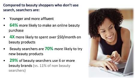 Wpływ wyszukiwarki na świadomość konsumentów dla segmentu Uroda