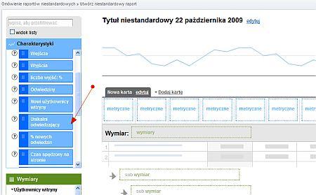 unikalni analytics Jak mierzyć unikalnych użytkowników w Google Analytics?
