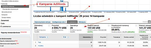 Śledzenie ecommerce w AdWords w Google Analytics