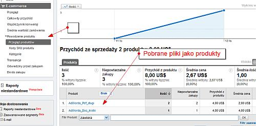 Pliki pobrane jako produkty w module Ecommerce w Google Analytics