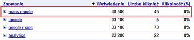 narzedzia wyswietlenia Praktyczne zastosowanie nowych danych w Narzędziach dla webmasterów