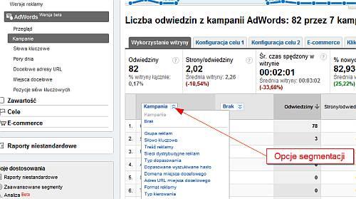 Raporty i segmentacja w nowych raportach Google Analytics