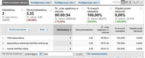 google analytics linki 2 Jak zwiększyć widoczność witryny w AdWords poprzez Linki witryny dla reklam?