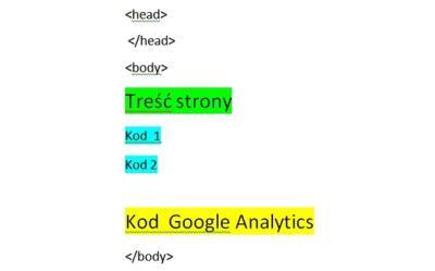 nowy kod po SEMcamp 6#   Kod asynchroniczny Google Analytics   zastosowanie i wdrożenie