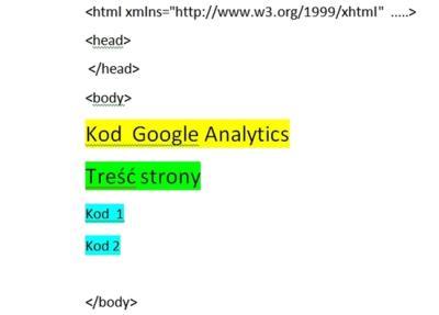 nowy kod przed SEMcamp 6#   Kod asynchroniczny Google Analytics   zastosowanie i wdrożenie