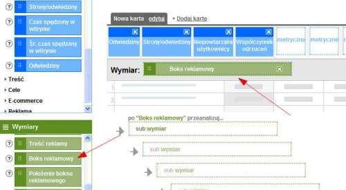 boks reklamowy 2 Śledzenie efektywności pozycji słów kluczowych z AdWords w Google Analytics