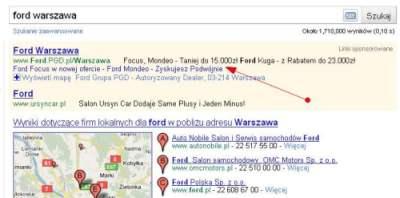 Linki reklam dla witryny w kampanii Google AdWords