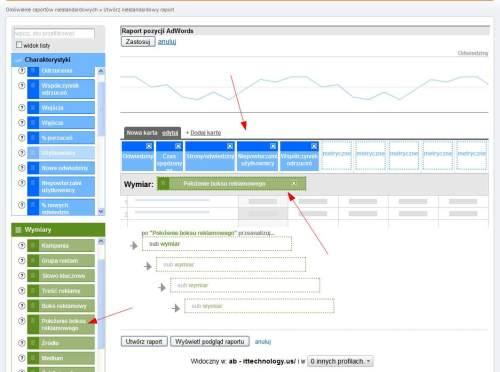 pozycje adwords 2 Śledzenie efektywności pozycji słów kluczowych z AdWords w Google Analytics