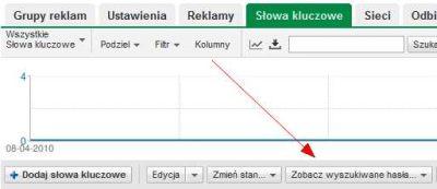 wyszukiwane hasla Jak uzyskać wysoki Wynik Jakości w reklamach Google?