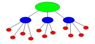 zaplecze Zapisz się na 7 darmowe spotkanie specjalistów marketingu w wyszukiwarkach (SEMcamp)