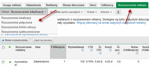 rozszerzenia reklam Wyszukiwanie mobilne w Polsce, czyli co warto wiedzieć o wyszukiwaniach w urządzeniach przenośnych