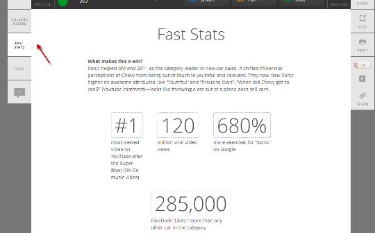 fast stats Galeria Creative Sandbox   baza kreatywnych pomysłów marketingowych