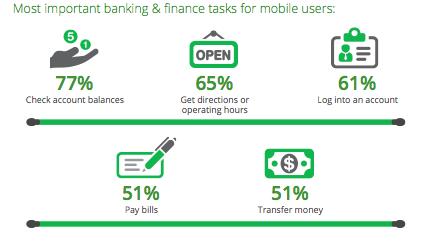 strona mobilna banki Czego użytkownicy oczekują od strony mobilnej?