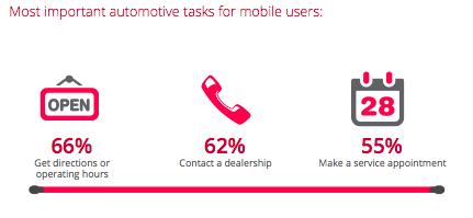 strona mobilna motoryzacja Czego użytkownicy oczekują od strony mobilnej?