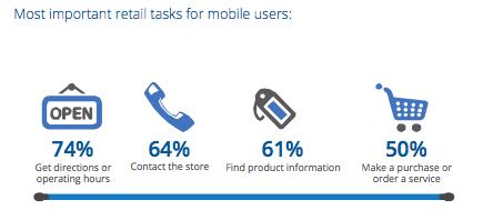strona mobilna sklep Czego użytkownicy oczekują od strony mobilnej?