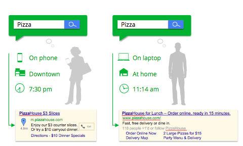kontekst uzytkownika Rozszerzone kampanie w wyszukiwarce Google   o co w tym chodzi?