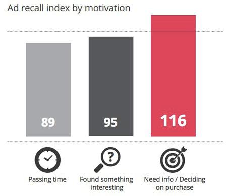 wyszukiwania mobilne reklamy mobilne Wyszukiwania mobilne a konwersje   ciekawe badanie