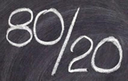 Kampania remarketingowa - zasada 80-20