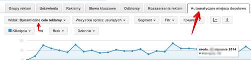 dsa docelowe Reklamy dynamiczne w wyszukiwarce (DSA)   jak je efektywnie wykorzystywać?