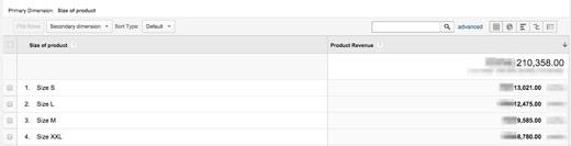 Rodzaj produktu w raportach